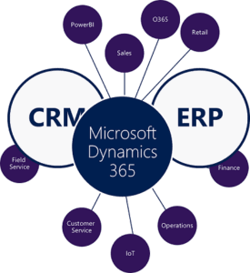 inline_717_https://www.apogea.fr/wp-content/uploads/2019/02/body-microsoft-dynamics-365-business-central-not-for-profit-300x169.png